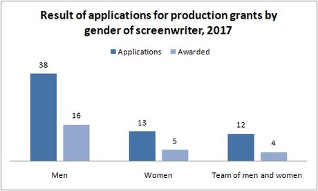 Screenwriter-2017